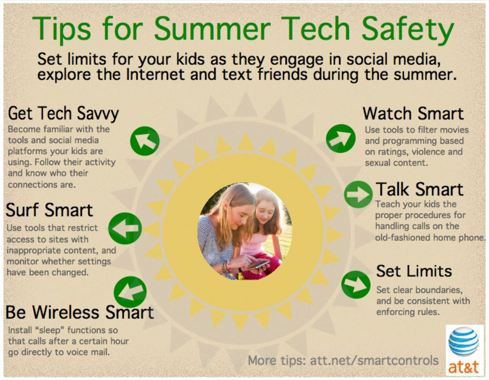 at t map with Summer Digital Safety Tips on Underwater Wildlife Photo Gallery also Area code 910 furthermore 4966120849 likewise Seating pricing additionally 34202938454.