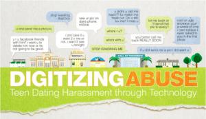 digitizing-abuse