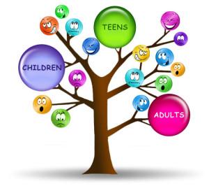 Building Your Social Media Presence.
